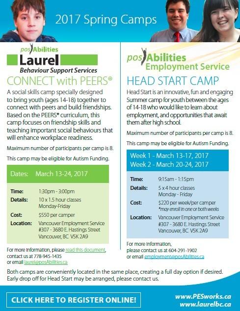 Head Start Spring Camp