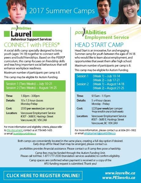 Head Start Summer Camp - Session 1