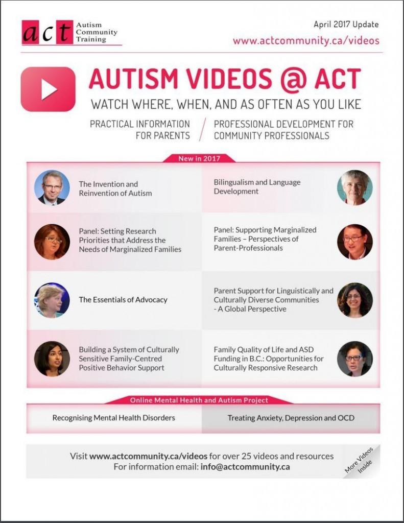 Autism Videos @ ACT Handout