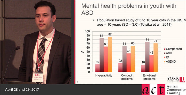 Addressing Mental Health in Autism - Dr. Jonathan Weiss